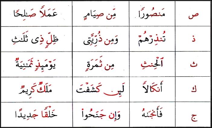 4) Al-Ikhfaa' الإِخْفَاء