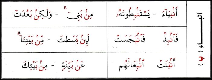 3) Al-Iqlaab الإِقْلاَب